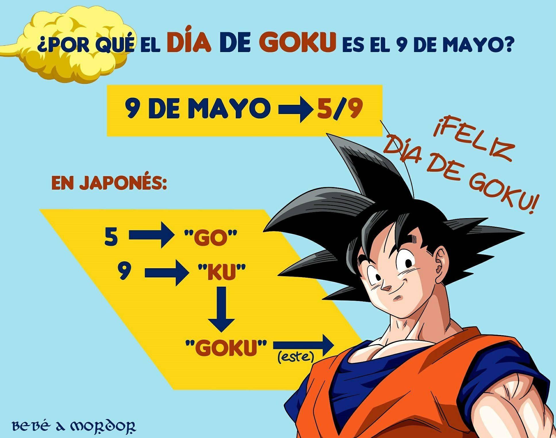 Día de Goku